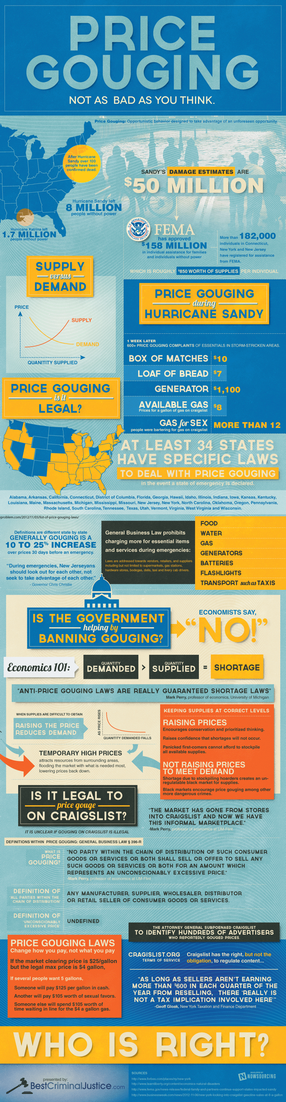 Price Gouging – Not as bad as you think. [Infographic]
